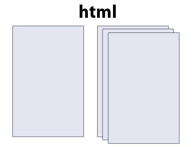 basic html