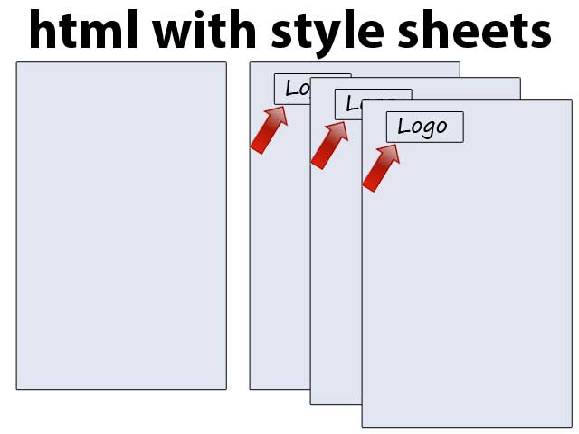 css solved html problems