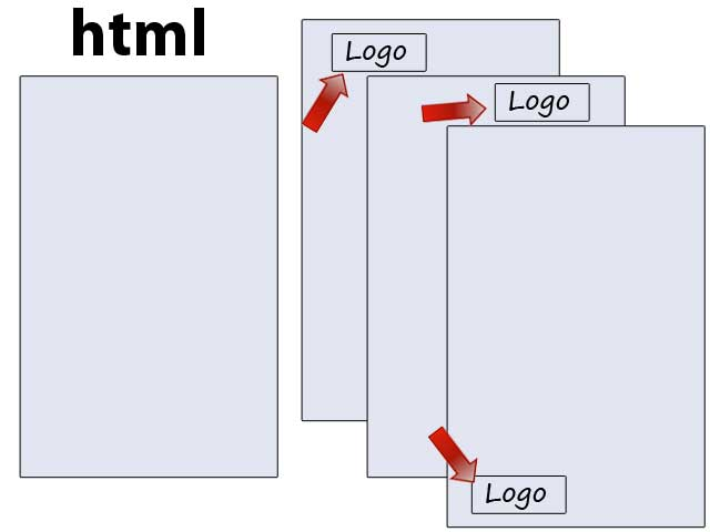 problems with html